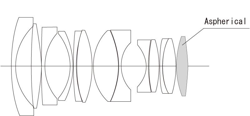 Nokton 0,95 /17,5 mm